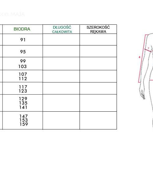 tabela rozmiarów sukienek plus size